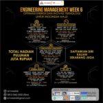 """Engineering Management Week 6 """"Optimasi Energi dan Inovasi Teknologi untuk Indonesia Maju"""""""