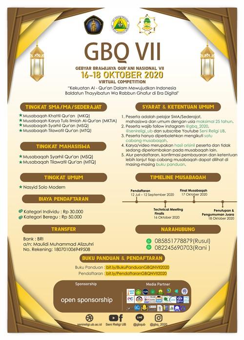 GBQ VII, Gebyar Brawijaya Qur'ani Nasional VII